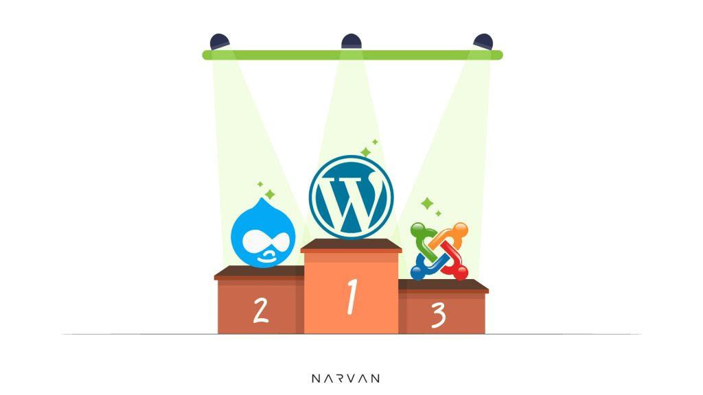 طراحی سایت با وردپرس و مقایسه آن با جوملا و دروپال