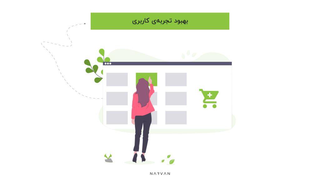 تجربه کاربری و تاثیر آن بر افزایش فروش و حفظ مشتری