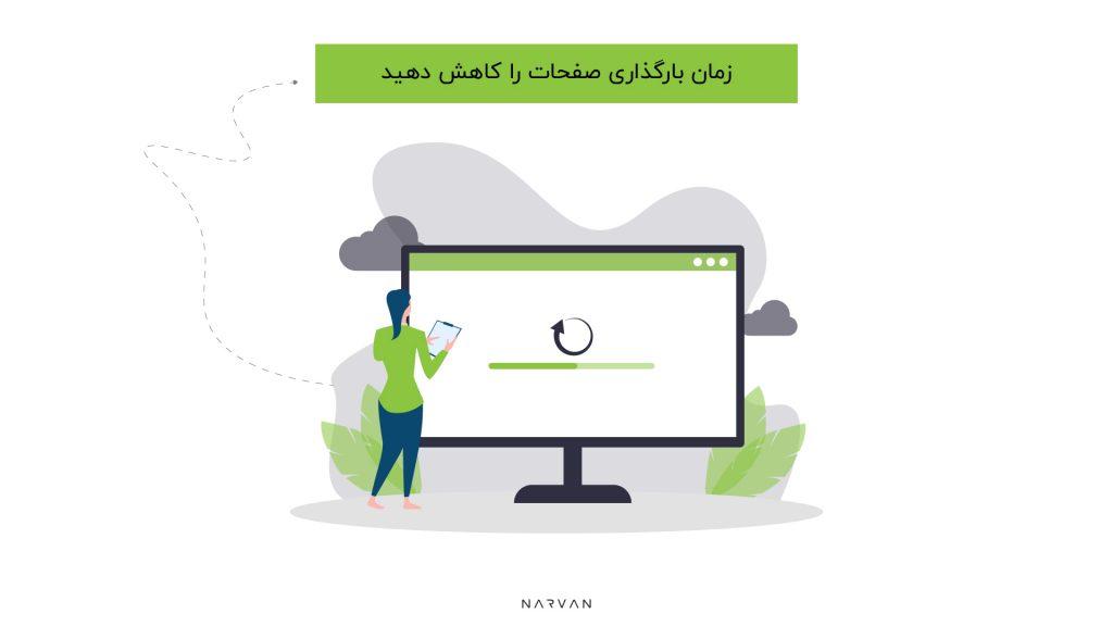 سرعت سایت و رضایت کاربران در حفظ مشتری