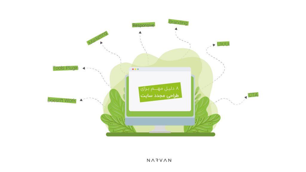 ۸ دلیل برای طراحی مجدید سایت
