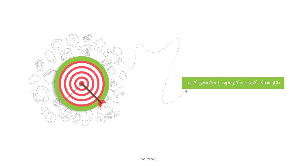 مشخص کردن بازار هدف در کسب و کار آنلاین