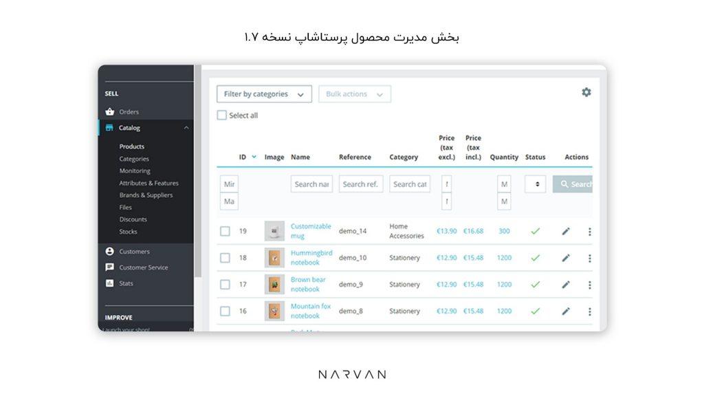 پرستاشاپ نسخهی ۱.۷ و مدیریت محصول